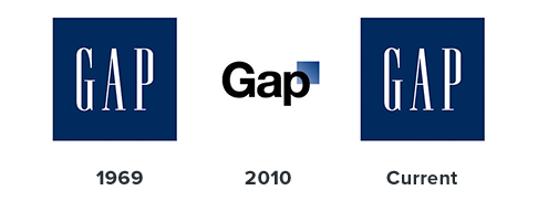 Logo_Evolution_Gap